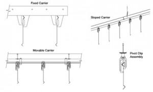 Hunter Douglas V-baffle metal ceiling
